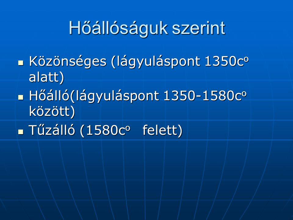 Égetés Előmelegítés (20-600co) Égetés (600-950co) Hűtés (950-20co)