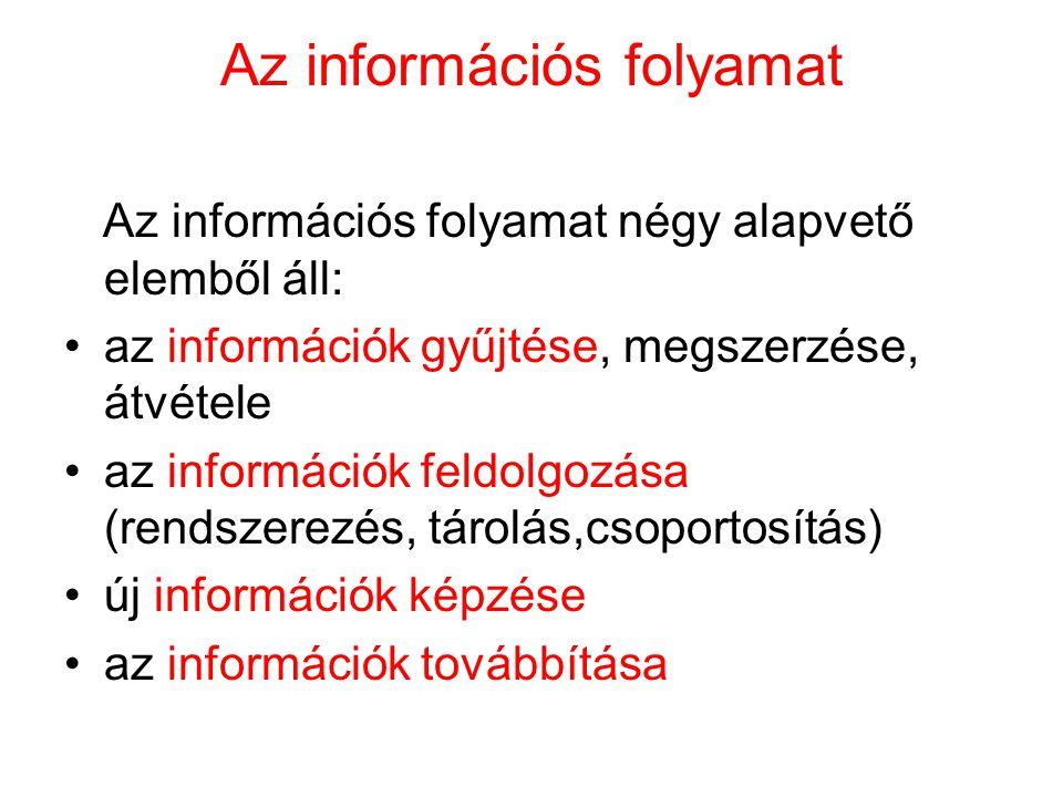 Az információs folyamat Az információs folyamat négy alapvető elemből áll: az információk gyűjtése, megszerzése, átvétele az információk feldolgozása