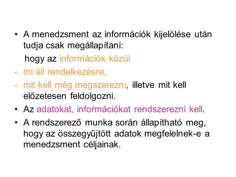 A menedzsment az információk kijelölése után tudja csak megállapítani: hogy az információk közül -mi áll rendelkezésre, -mit kell még megszerezni, ill