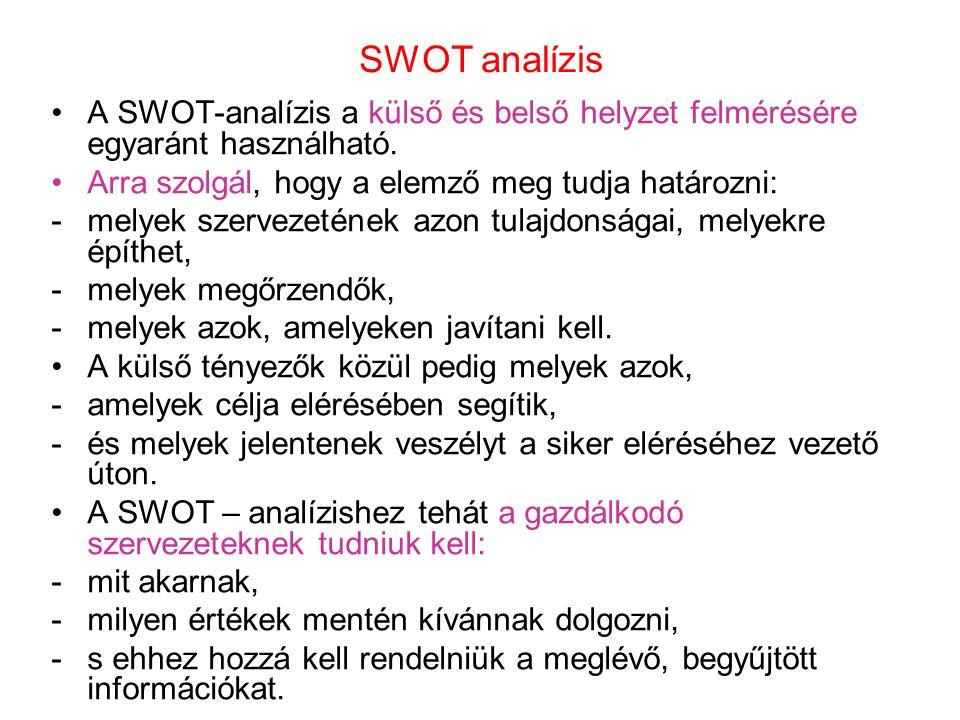 SWOT analízis A SWOT-analízis a külső és belső helyzet felmérésére egyaránt használható. Arra szolgál, hogy a elemző meg tudja határozni: -melyek szer