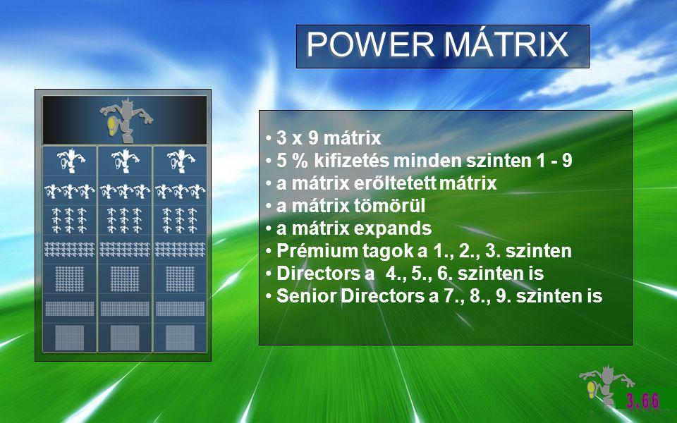 POWER MÁTRIX 3 x 9 mátrix 5 % kifizetés minden szinten 1 - 9 a mátrix erőltetett mátrix a mátrix tömörül a mátrix expands Prémium tagok a 1., 2., 3.