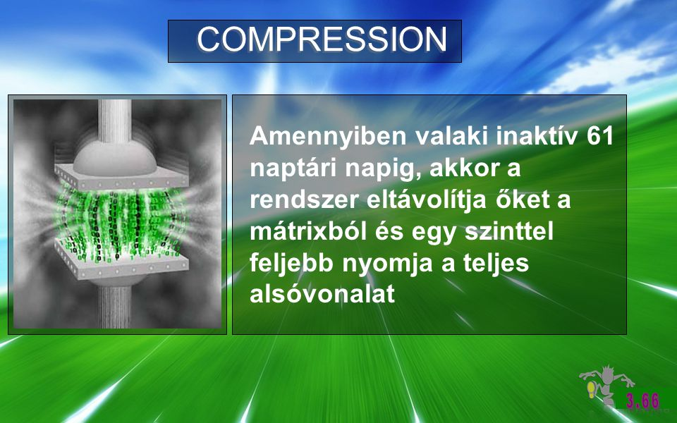 COMPRESSION Amennyiben valaki inaktív 61 naptári napig, akkor a rendszer eltávolítja őket a mátrixból és egy szinttel feljebb nyomja a teljes alsóvonalat