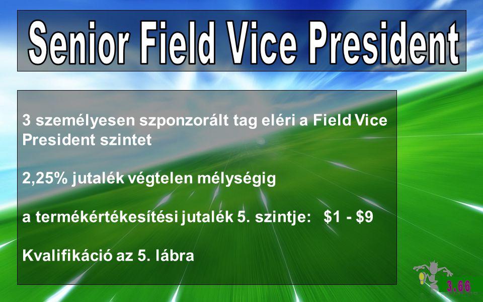 3 személyesen szponzorált tag eléri a Field Vice President szintet 2,25% jutalék végtelen mélységig a termékértékesítési jutalék 5.