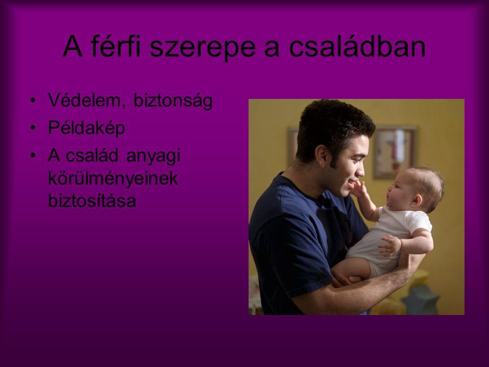 A férfi szerepe a családban Védelem, biztonság Példakép A család anyagi körülményeinek biztosítása