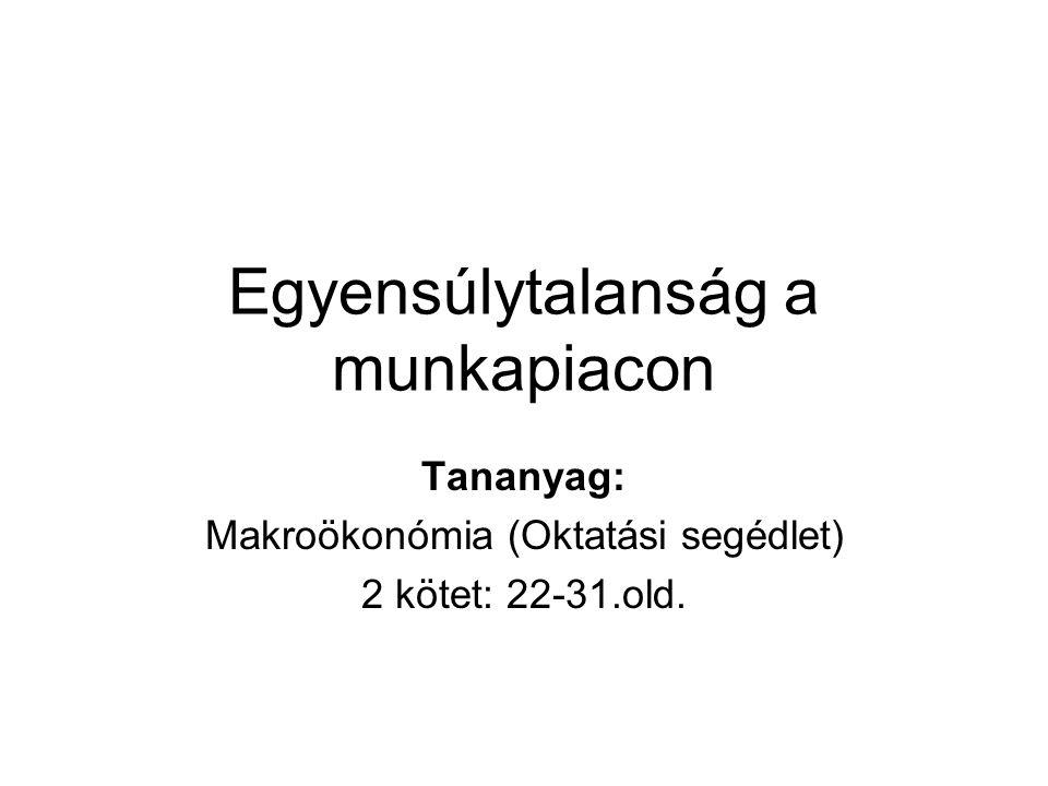 Egyensúlytalanság a munkapiacon Tananyag: Makroökonómia (Oktatási segédlet) 2 kötet: 22-31.old.