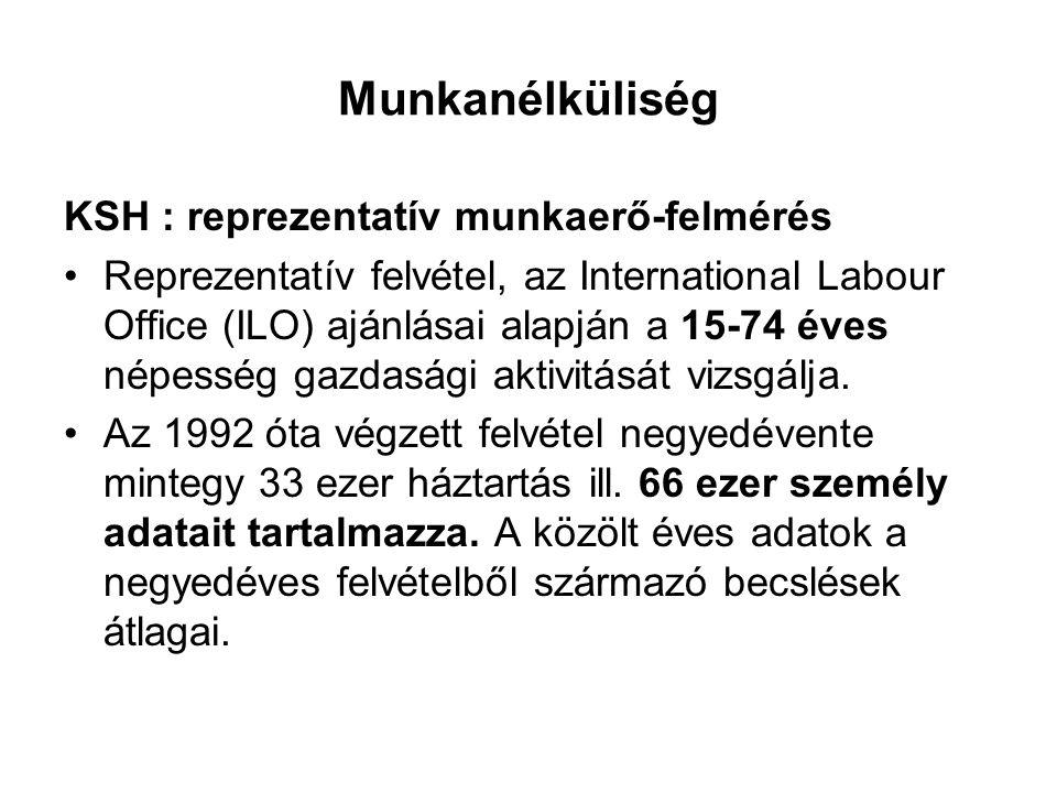 Munkanélküliség KSH : reprezentatív munkaerő-felmérés Reprezentatív felvétel, az International Labour Office (ILO) ajánlásai alapján a 15-74 éves népe
