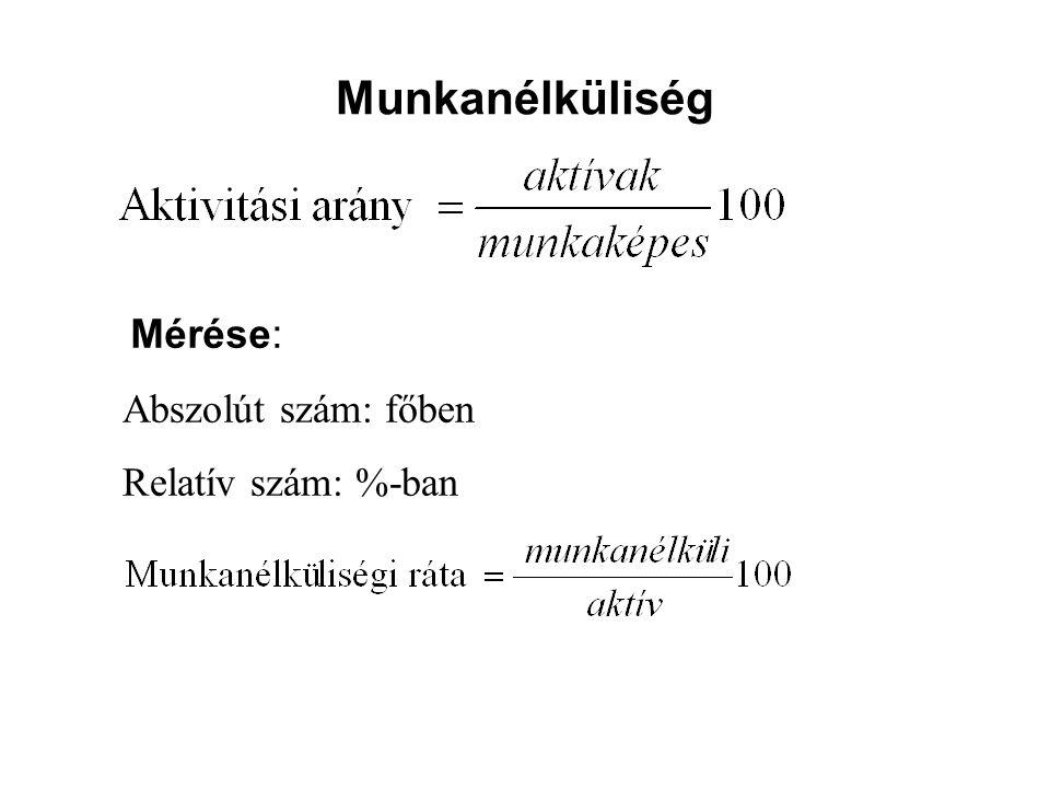 Munkanélküliség Abszolút szám: főben Relatív szám: %-ban Mérése: