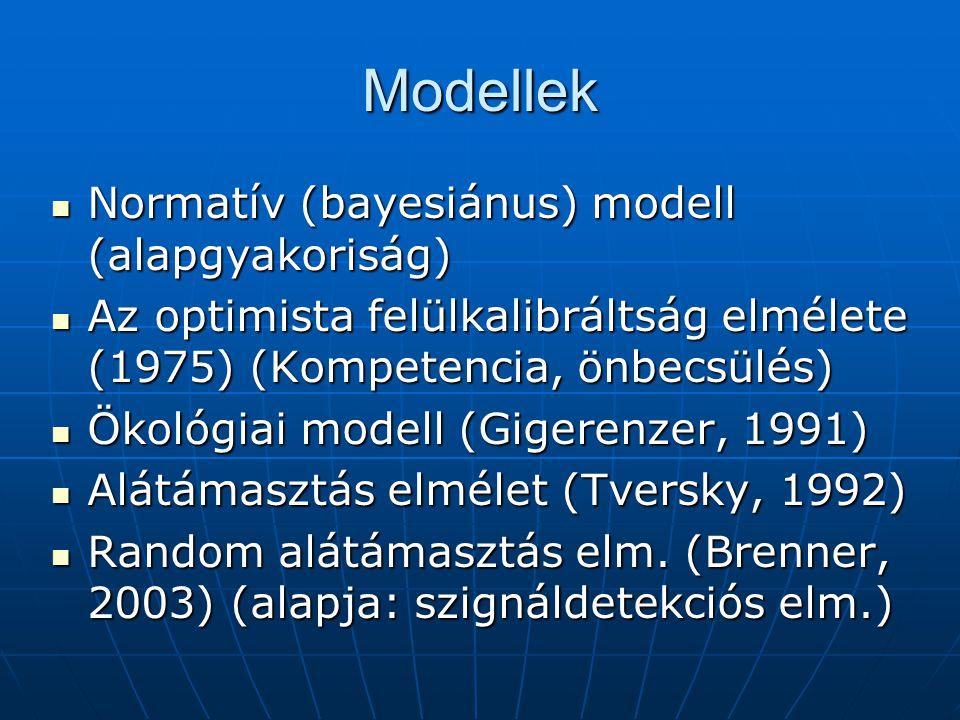 Modellek Normatív (bayesiánus) modell (alapgyakoriság) Normatív (bayesiánus) modell (alapgyakoriság) Az optimista felülkalibráltság elmélete (1975) (K