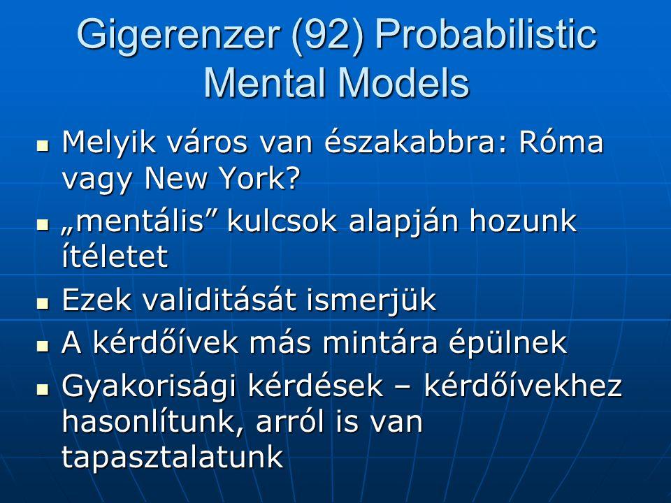 """Gigerenzer (92) Probabilistic Mental Models Melyik város van északabbra: Róma vagy New York? Melyik város van északabbra: Róma vagy New York? """"mentáli"""