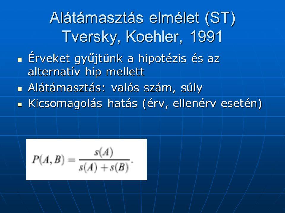 Alátámasztás elmélet (ST) Tversky, Koehler, 1991 Érveket gyűjtünk a hipotézis és az alternatív hip mellett Érveket gyűjtünk a hipotézis és az alternat