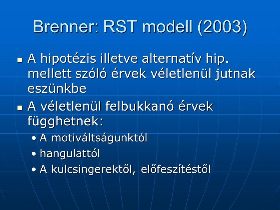 Brenner: RST modell (2003) A hipotézis illetve alternatív hip. mellett szóló érvek véletlenül jutnak eszünkbe A hipotézis illetve alternatív hip. mell