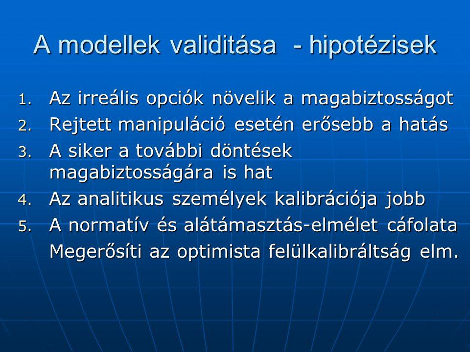 A modellek validitása - hipotézisek 1. Az irreális opciók növelik a magabiztosságot 2. Rejtett manipuláció esetén erősebb a hatás 3. A siker a további