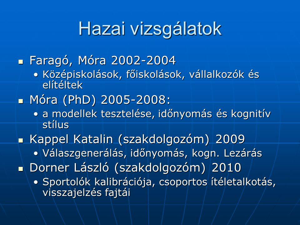 Hazai vizsgálatok Faragó, Móra 2002-2004 Faragó, Móra 2002-2004 Középiskolások, főiskolások, vállalkozók és elítéltekKözépiskolások, főiskolások, váll