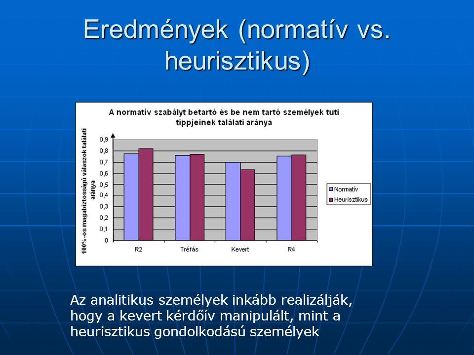 Eredmények (normatív vs. heurisztikus) Az analitikus személyek inkább realizálják, hogy a kevert kérdőív manipulált, mint a heurisztikus gondolkodású