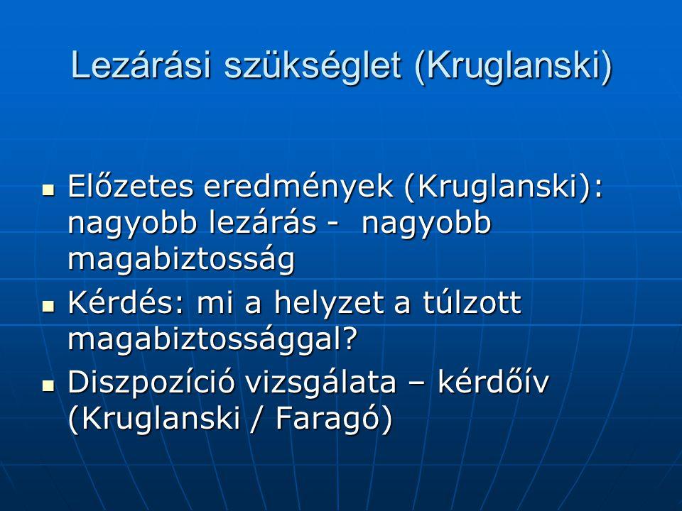 Lezárási szükséglet (Kruglanski) Előzetes eredmények (Kruglanski): nagyobb lezárás - nagyobb magabiztosság Előzetes eredmények (Kruglanski): nagyobb l