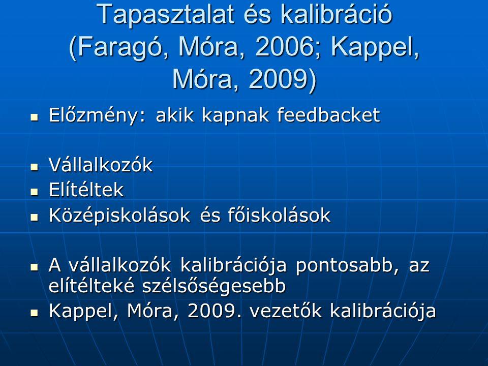 Tapasztalat és kalibráció (Faragó, Móra, 2006; Kappel, Móra, 2009) Előzmény: akik kapnak feedbacket Előzmény: akik kapnak feedbacket Vállalkozók Válla