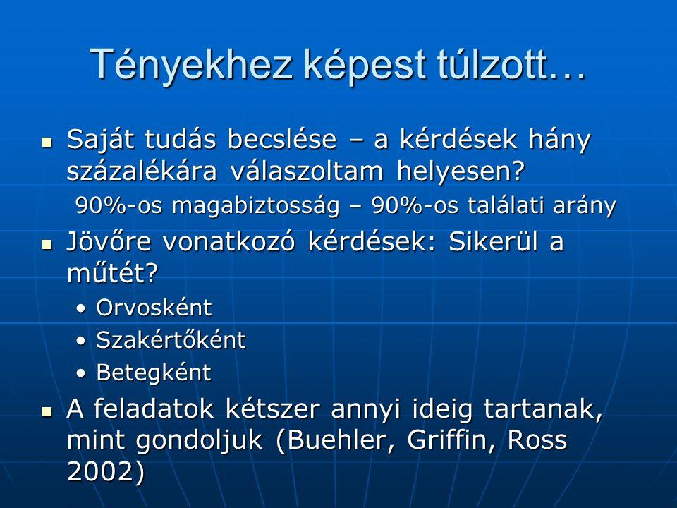 Legfontosabb irodalmak Alpert, M.and Raiffa, H., (1982).