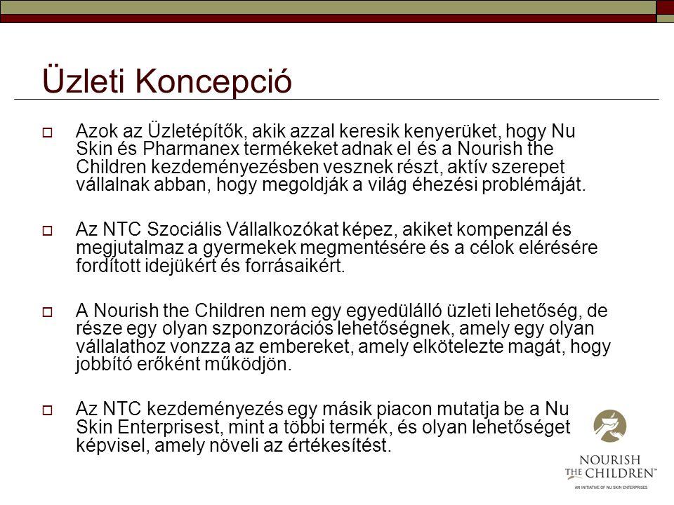 Üzleti Koncepció  Azok az Üzletépítők, akik azzal keresik kenyerüket, hogy Nu Skin és Pharmanex termékeket adnak el és a Nourish the Children kezdemé