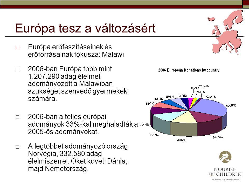 Európa tesz a változásért  Európa erőfeszítéseinek és erőforrásainak fókusza: Malawi  2006-ban Európa több mint 1.207.290 adag élelmet adományozott