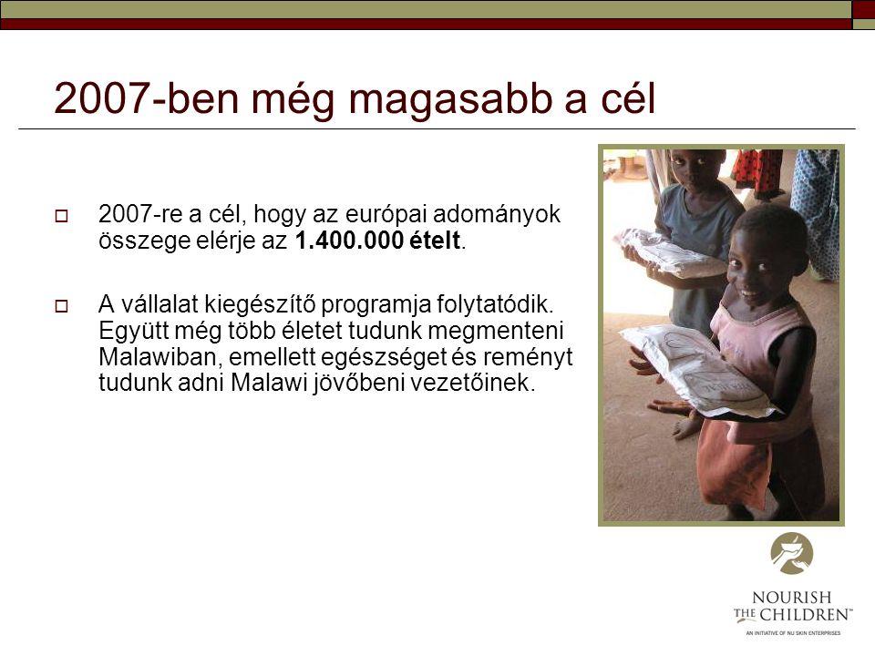 2007-ben még magasabb a cél  2007-re a cél, hogy az európai adományok összege elérje az 1.400.000 ételt.  A vállalat kiegészítő programja folytatódi
