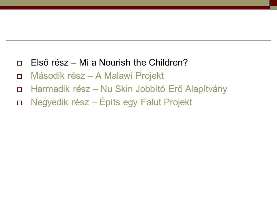  Első rész – Mi a Nourish the Children?  Második rész – A Malawi Projekt  Harmadik rész – Nu Skin Jobbító Erő Alapítvány  Negyedik rész – Építs eg