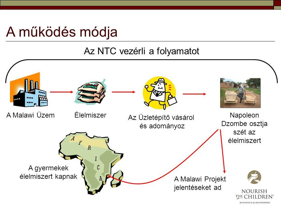 Az NTC vezérli a folyamatot A Malawi ÜzemÉlelmiszer Az Üzletépítő vásárol és adományoz Napoleon Dzombe osztja szét az élelmiszert A gyermekek élelmisz