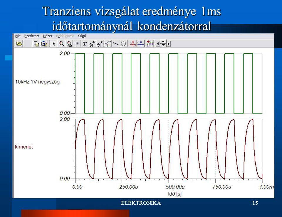 ELEKTRONIKA15 Tranziens vizsgálat eredménye 1ms időtartománynál kondenzátorral