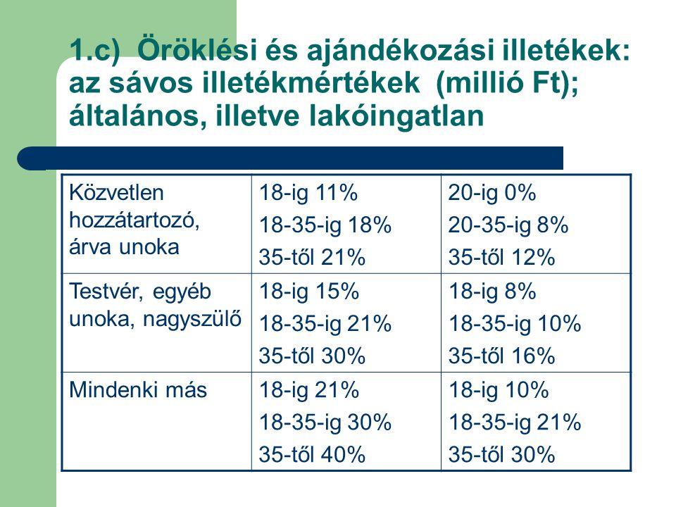 1.c) Öröklési és ajándékozási illetékek: az sávos illetékmértékek (millió Ft); általános, illetve lakóingatlan Közvetlen hozzátartozó, árva unoka 18-i