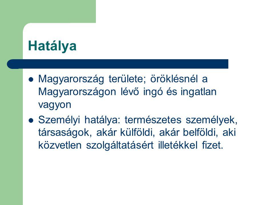 Hatálya Magyarország területe; öröklésnél a Magyarországon lévő ingó és ingatlan vagyon Személyi hatálya: természetes személyek, társaságok, akár külf