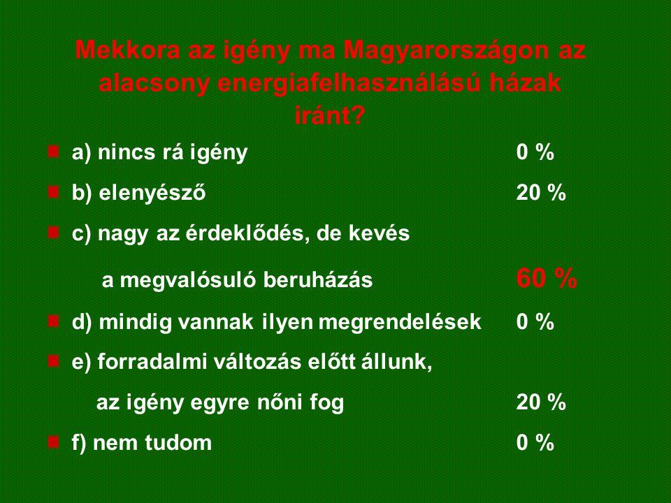 Mekkora az igény ma Magyarországon az alacsony energiafelhasználású házak iránt? a) nincs rá igény0 % b) elenyésző20 % c) nagy az érdeklődés, de kevés