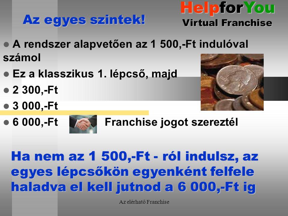 Az elérhatő Franchise A rendszer alapvetően az 1 500,-Ft indulóval számol Ez a klasszikus 1.