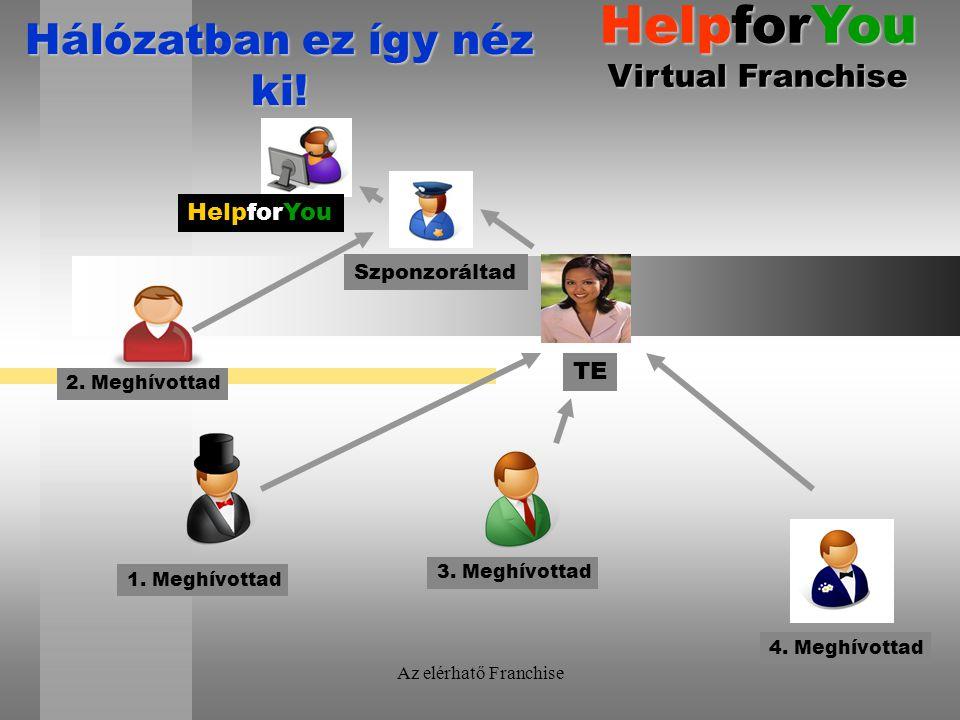 Az elérhatő Franchise Hálózatban ez így néz ki.HelpforYou Virtual Franchise TE Szponzoráltad 1.