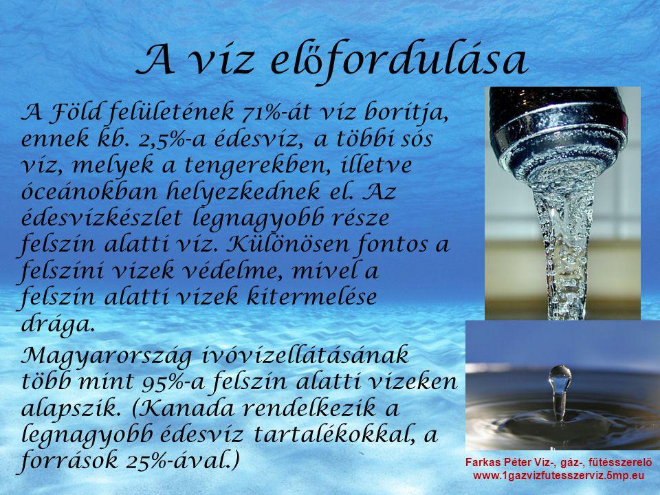 A víz el ő fordulása: Farkas Péter Víz-, gáz-, fűtésszerelő www.1gazvizfutesszerviz.5mp.eu