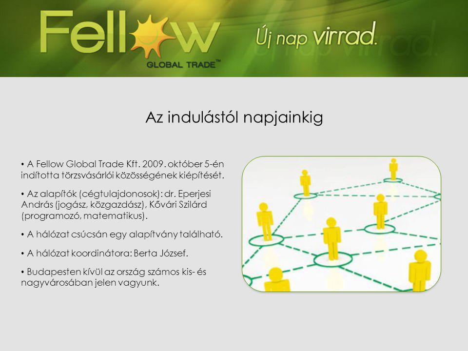 I-II-III-IV.csoport DIREKT53 x 10 x 400.- Ft 212.000.- Ft I-II-III-IV.