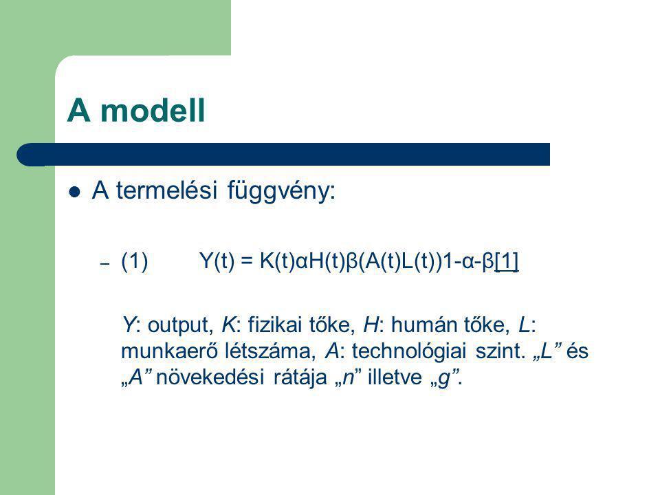 A modell A termelési függvény: – (1)Y(t) = K(t)αH(t)β(A(t)L(t))1-α-β[1][1] Y: output, K: fizikai tőke, H: humán tőke, L: munkaerő létszáma, A: technol
