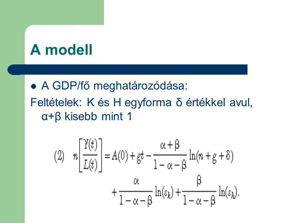 A modell A GDP/fő meghatározódása: Feltételek: K és H egyforma δ értékkel avul, α+β kisebb mint 1