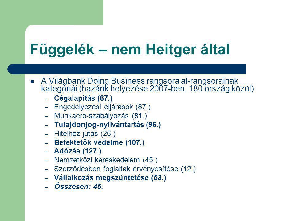 Függelék – nem Heitger által A Világbank Doing Business rangsora al-rangsorainak kategóriái (hazánk helyezése 2007-ben, 180 ország közül) – Cégalapítá