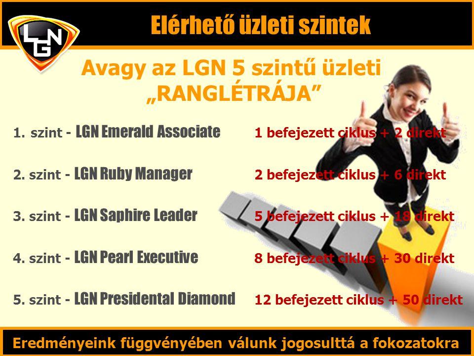 """Eredményeink függvényében válunk jogosulttá a fokozatokra Avagy az LGN 5 szintű üzleti """"RANGLÉTRÁJA 1.szint - LGN Emerald Associate 1 befejezett ciklus + 2 direkt 2."""