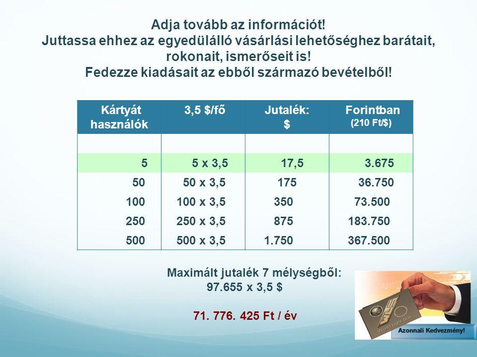 Kártyát használók 3,5 $/főJutalék: $ Forintban (210 Ft/$) 5 5 x 3,5 17,5 3.675 50 50 x 3,5175 36.750 100 100 x 3,5 350 73.500 250 250 x 3,5 875 183.750 500 500 x 3,5 1.750 367.500 Maximált jutalék 7 mélységből: 97.655 x 3,5 $ 71.