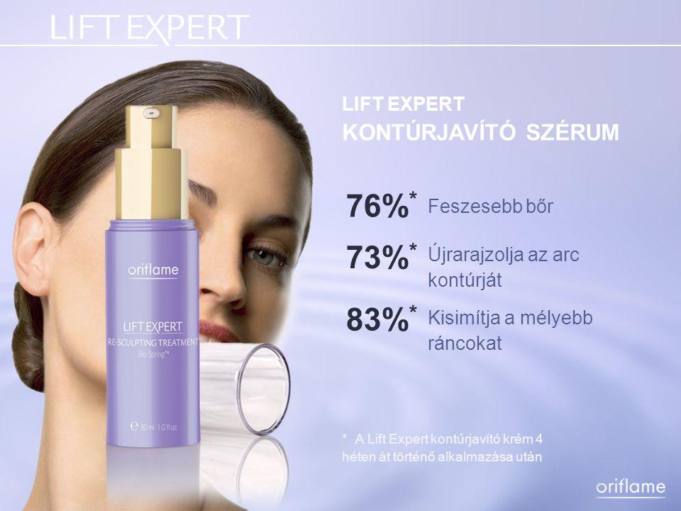 Feszesebb bőr *A Lift Expert kontúrjavító krém 4 héten át történő alkalmazása után 76% * 73% * 83% * Újrarajzolja az arc kontúrját Kisimítja a mélyebb