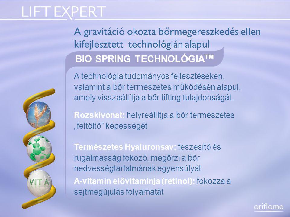 BIO SPRING TECHNOLÓGIA TM A gravitáció okozta bőrmegereszkedés ellen kifejlesztett technológián alapul A technológia tudományos fejlesztéseken, valami