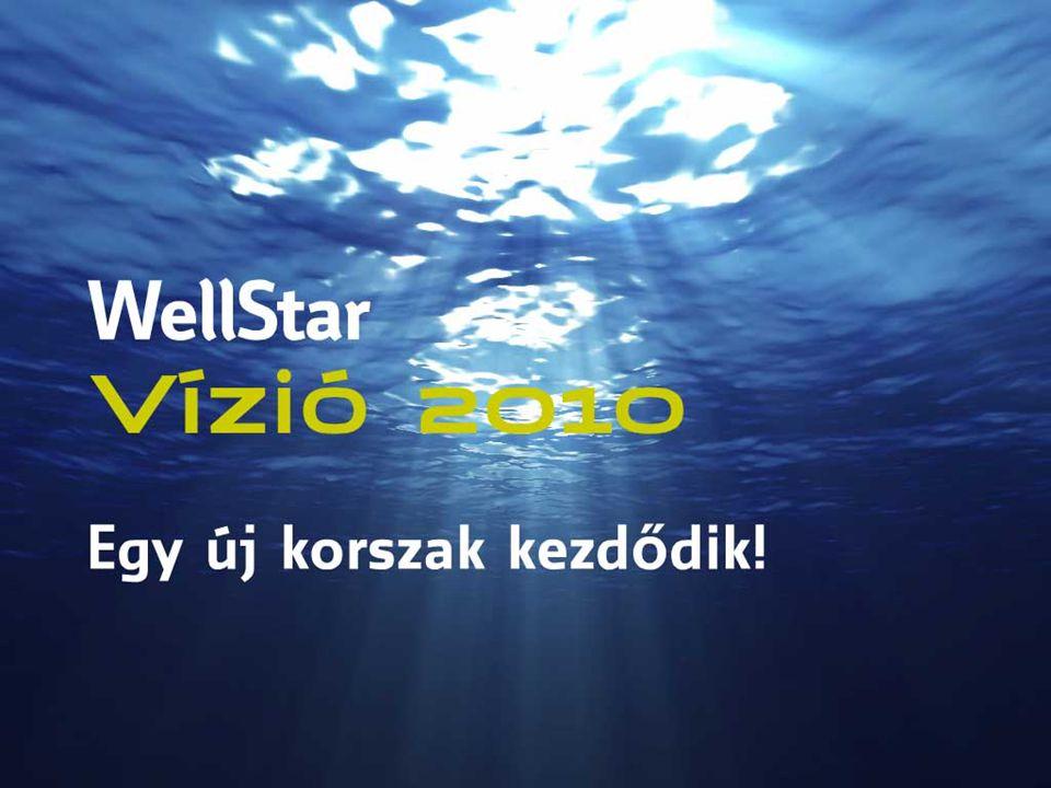WellStarWellStar Vízió 2010-12 10 Millió ember használja a termékeinket A kényelmes és kedvező Reorder-Programban akár 50%-kal kedvezőbb ár, szállítási költség nélkül.