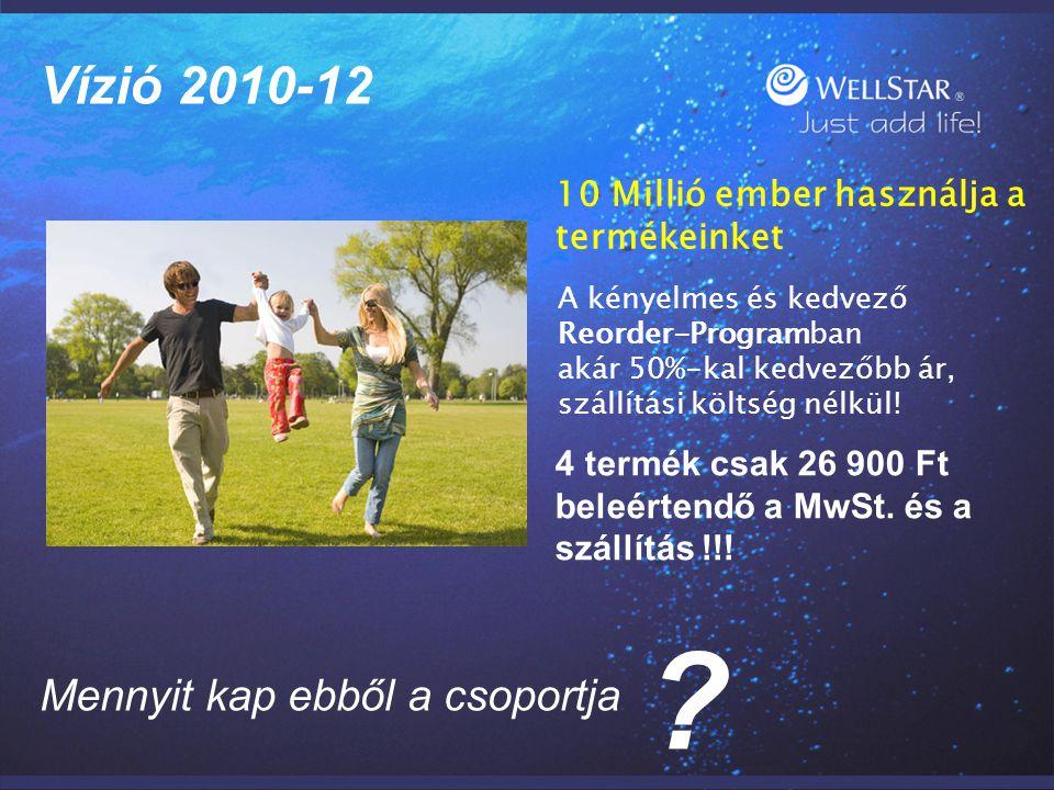 WellStarWellStar Vízió 2010-12 10 Millió ember használja a termékeinket A kényelmes és kedvező Reorder-Programban akár 50%-kal kedvezőbb ár, szállítás