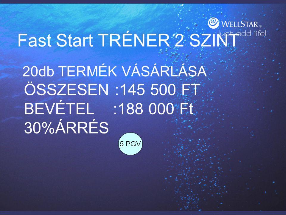 Fast Start TRÉNER 2 SZINT 20db TERMÉK VÁSÁRLÁSA ÖSSZESEN :145 500 FT BEVÉTEL :188 000 Ft 30%ÁRRÉS 5 PGV