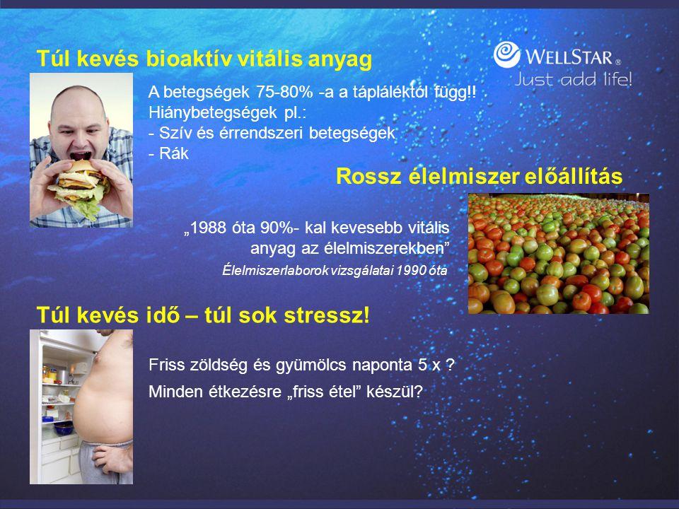 WellStarWellStar Túl kevés bioaktív vitális anyag A betegségek 75-80% -a a tápláléktól függ!! Hiánybetegségek pl.: - Szív és érrendszeri betegségek -
