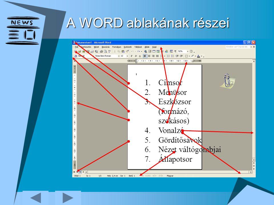 A WORD ablakának részei 1.Címsor 2.Menüsor 3.Eszközsor (formázó, szokásos) 4.Vonalzó 5.Gördítősávok 6.Nézet váltógombjai 7.Állapotsor