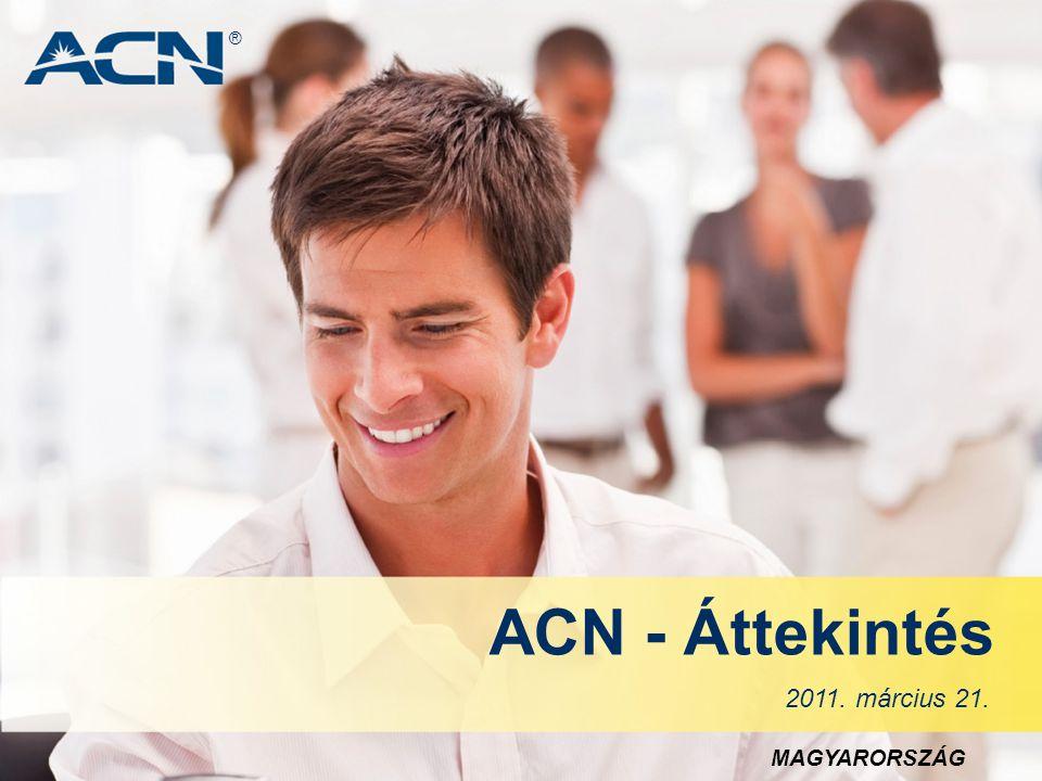 ACN - Áttekintés 2011. március 21. MAGYARORSZÁG ®