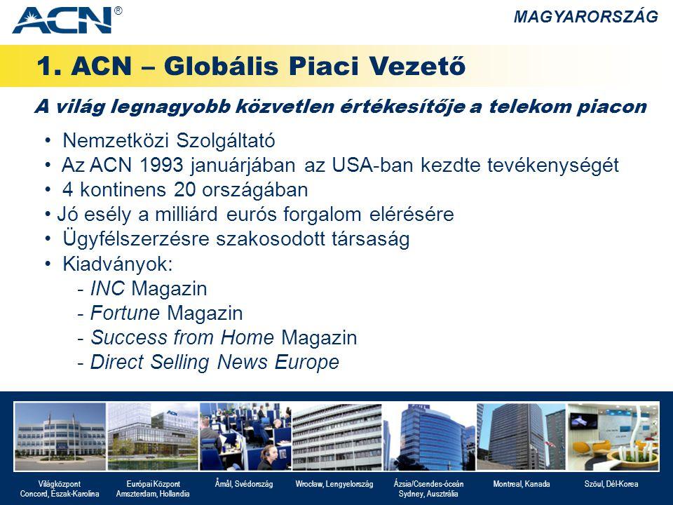 1. ACN – Globális Piaci Vezető MAGYARORSZÁG Nemzetközi Szolgáltató Az ACN 1993 januárjában az USA-ban kezdte tevékenységét 4 kontinens 20 országában J