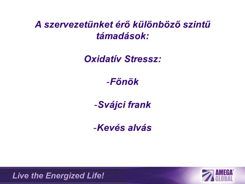 A szervezetünket érő különböző szintű támadások: Oxidatív Stressz: -Főnök -Svájci frank -Kevés alvás