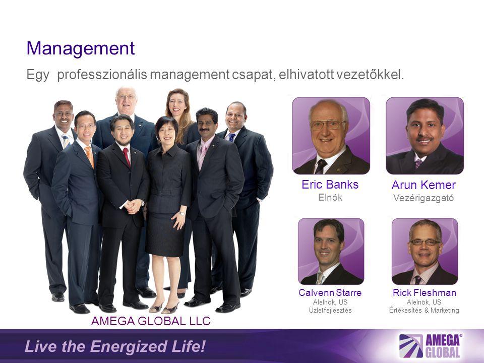 Egy professzionális management csapat, elhivatott vezetőkkel.